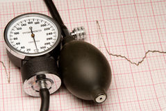 Sphygmonanometer Royalty Free Stock Image