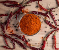 Spice background Stock Images