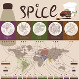 Spice of the world - part1. This infographic depicts information upon the geography of their habitat. The series consists of five images, each with five spices Stock Image