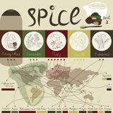 Spice of the world - part2. This infographic depicts information upon the geography of their habitat. The series consists of five images, each with five spices Stock Images