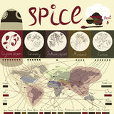 Spice of the world - part5. This infographic depicts information upon the geography of their habitat. The series consists of five images, each with five spices Stock Image
