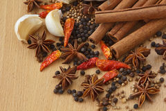 Spices. Variety of Spices and herbs,Food and cuisine ingredients Stock Photo