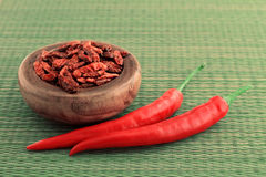 Spicy world Royalty Free Stock Photo