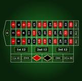 Spielfeld für Roulette lizenzfreie abbildung