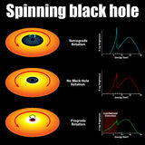 Spinning black hole Stock Photography