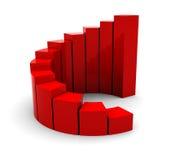 Spiral charts Stock Photos