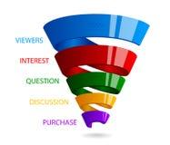 Spiral sales funnel for marketing infographic vector illustration