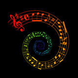 Spiral sheet music Royalty Free Stock Photography