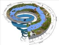 Spirale de temps géologique Image libre de droits