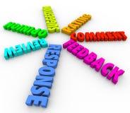 Spiralen-Muster-Meinungs-Kommentar der Feedback-Wort-3D Lizenzfreie Stockfotos