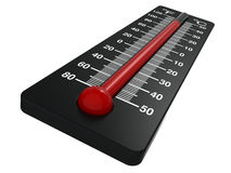 Spirit the thermometer Stock Image