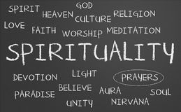 Spirituality word cloud. Written on a chalkboard Royalty Free Stock Images