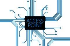 Spitzenzugangspunkt-Technologieillustration lizenzfreies stockbild