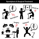 Spondylosis and Spondylolisthesis and Surgical Treatment Pictogram  ( Old man suffer to low back pain ( lumbar pain ) , He was che. Cked up and operated , Spine Stock Photography