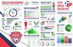 Sport du football infographic du championnat du football illustration libre de droits