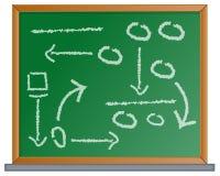 Sport taktyki na Chalkboard Obraz Royalty Free