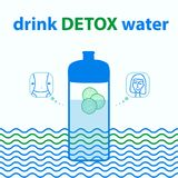 Sportar buteljerar med vatten Vatten för harmoni och hälsa med vatten för gurkadrinkdetox Illustration i blåttfärg stock illustrationer