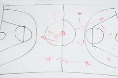 Sportbeheer Het zoeken van tactiek en strategieën stock fotografie