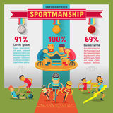 Sportmanship Infographics Lizenzfreies Stockbild