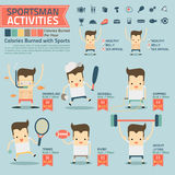 Sportsman activities and calories burned infographics with food Royalty Free Stock Photos