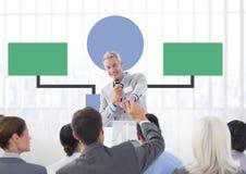 Spotkanie grupowe z umysł mapy konferencją obraz stock