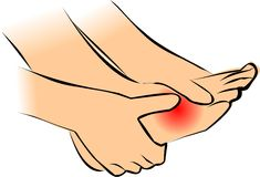 Sprain Royalty Free Stock Images