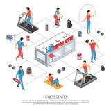 Sprawności fizycznej centrum Flowchart Isometric plakat royalty ilustracja