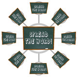 Spread the Word - Chalkboard Royalty Free Stock Image