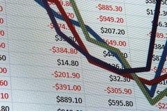 Spreadsheet - aantallen en grafiek Royalty-vrije Stock Foto's