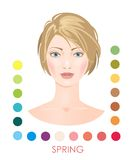 Spring female type. Vector Royalty Free Stock Image