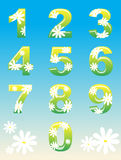Spring numbers Stock Images