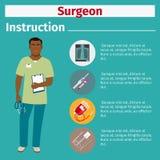 Sprzęt medyczny instrukcja dla chirurga ilustracja wektor