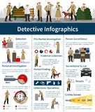 Spy Flat Infographics. With agents different kinds of professional detective activity and equipment vector illustration Royalty Free Stock Photos