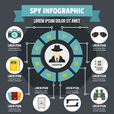 Spy infographic concept, flat style. Spy infographic banner concept. Flat illustration of spy infographic vector poster concept for web Royalty Free Stock Photo