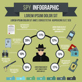 Spy infographic, flat style Royalty Free Stock Image