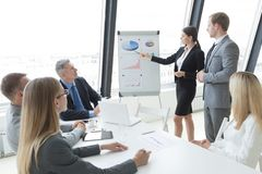 Squadra di affari alla presentazione immagine stock