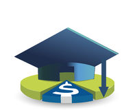 Square Academic Cap with dollar symbol. Square Academic Cap with dolor symbo has been created as vector Royalty Free Stock Images