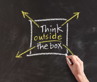 Square with the message to think outside the box Royalty Free Stock Photo