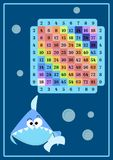 Square multicolored multiplication on blue background with cartoon shark Table poster with geometric figures for vector illustration