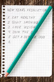 Square paper sheet with resolutions Royalty Free Stock Photos