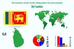Sri Lanka Todos los países del mundo Infographics para la presentación foto de archivo libre de regalías