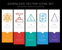 Sri yantra infographics design icon vector. 5 vector icons such as Sri yantra, 3d printer, Triangle, Cylinder, Cone for infographic, layout, annual report, pixel Royalty Free Stock Images