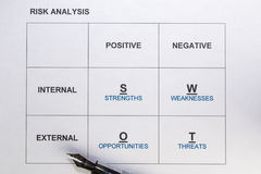 SSWOT analysis. Pen with project skills list SWOT Stock Photography