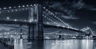Städtische Brückennachtszene Stockbild
