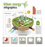 Städtische Energie, infographics Schablone Stockbild