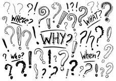 Ställ in av frågefläck Klottra stil Samling av symboler och tecken varför Den drog inristade handen skissar Abstrakt vektor vektor illustrationer