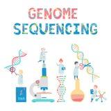 Ställ in av små forskare Sequensing begrepp för genom royaltyfri illustrationer