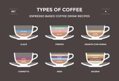 Ställ in typer av kaffe Information-diagram Arkivfoto