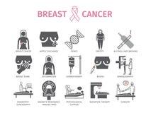 stämpel för fund för find för bröstcancerbotslagsmål post Tecken orsaker, behandling Plan symbolsuppsättning Vektortecken för ren stock illustrationer