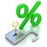 stängt grönt metalliskt procentsymbol Royaltyfria Bilder